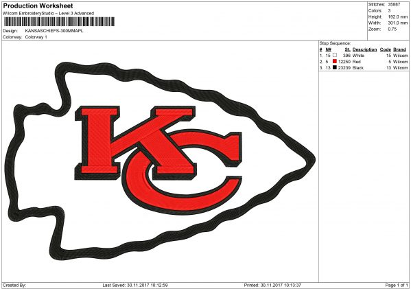 Chiefs applique