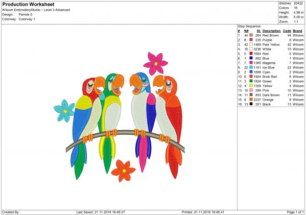 Parrots Embroidery design